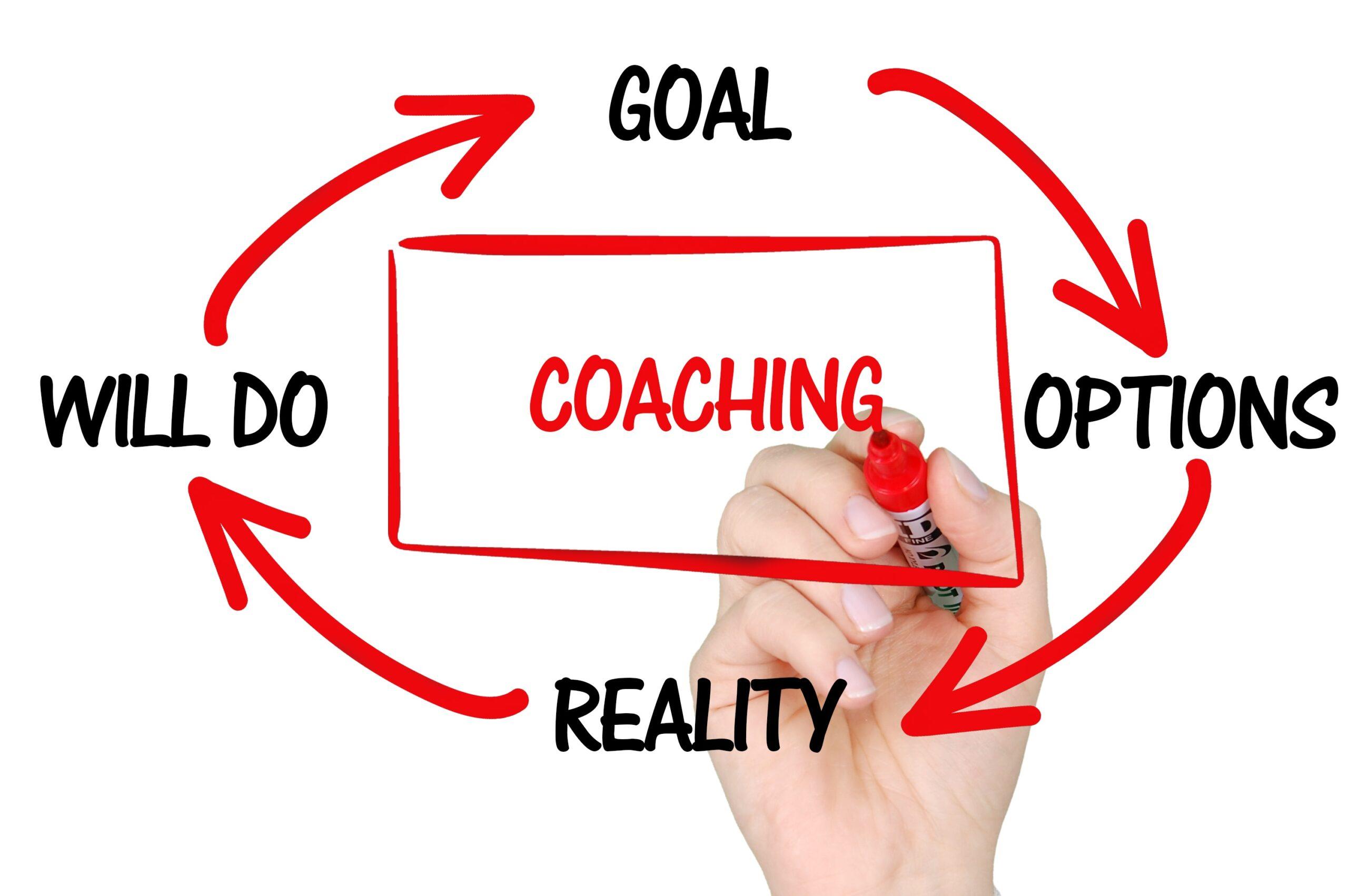 coaching-2738522